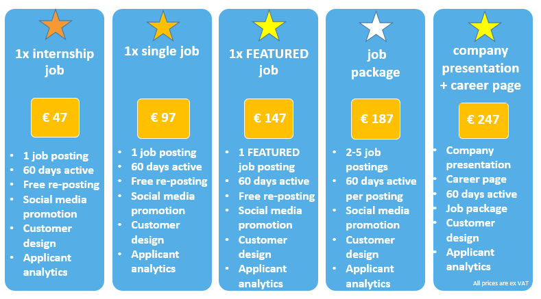 features and pricing CareerCafe